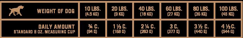 Χοιρινό γεύμα με Kοτόπουλο και Kαστανό ρύζι - Για ενήλικα σκυλιά Adirondack 26% Protein